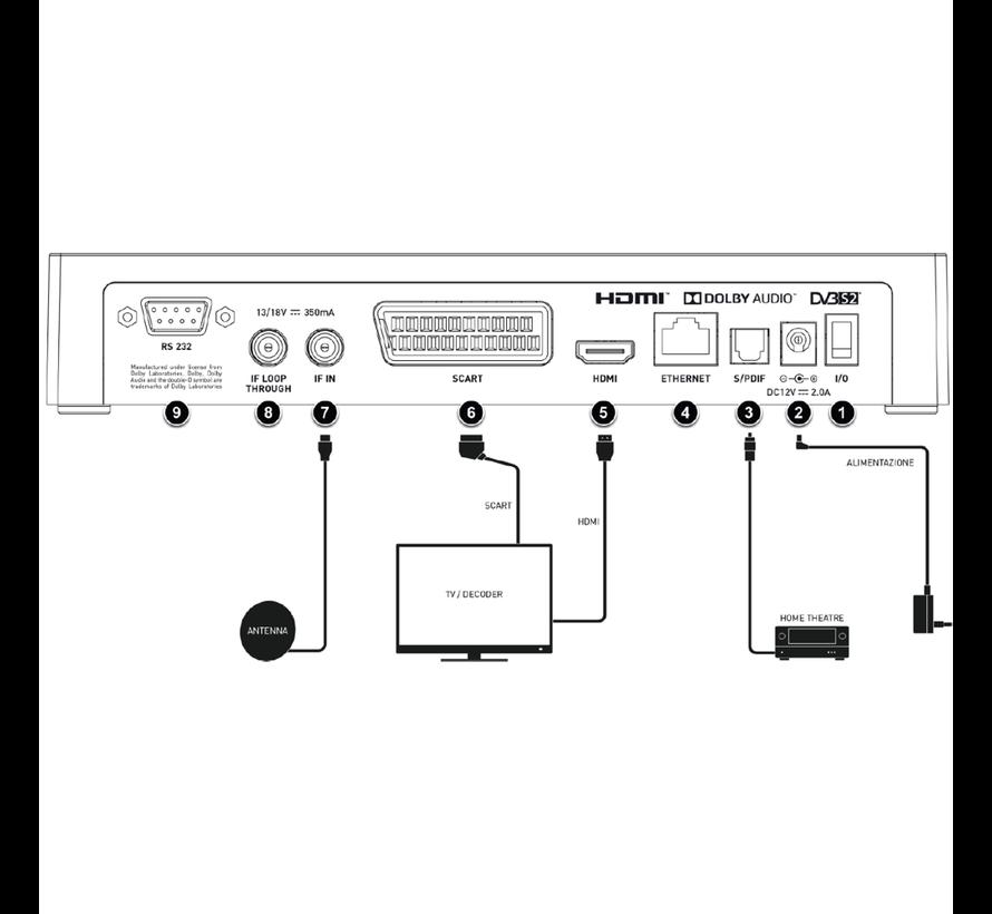 Telesystem TS9015 - 3e generatie TivuSat