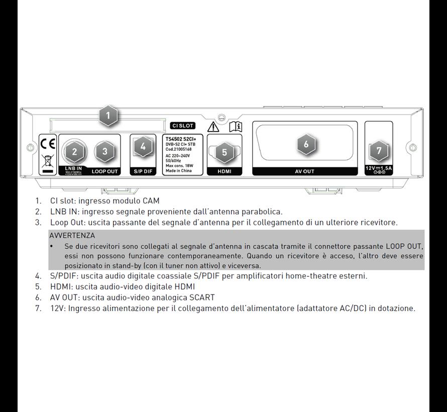 Telesystem TS4502 - set TivuSat CI module en kaart
