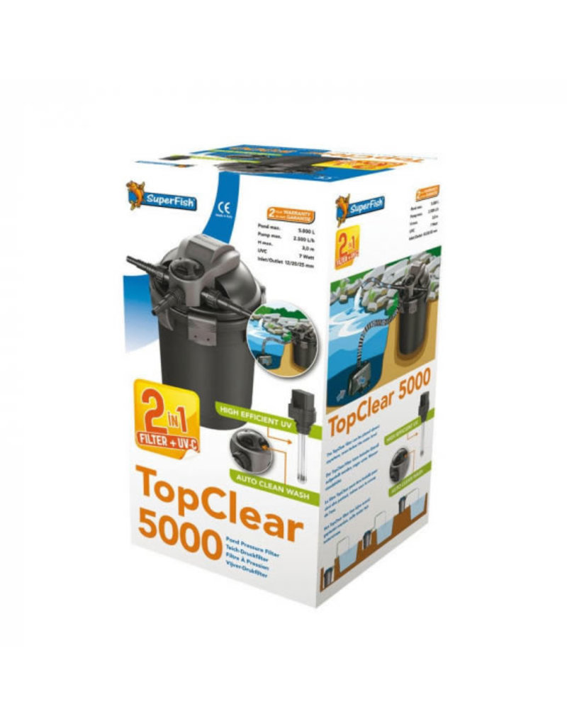 SUPERFISH Superfish TopClear