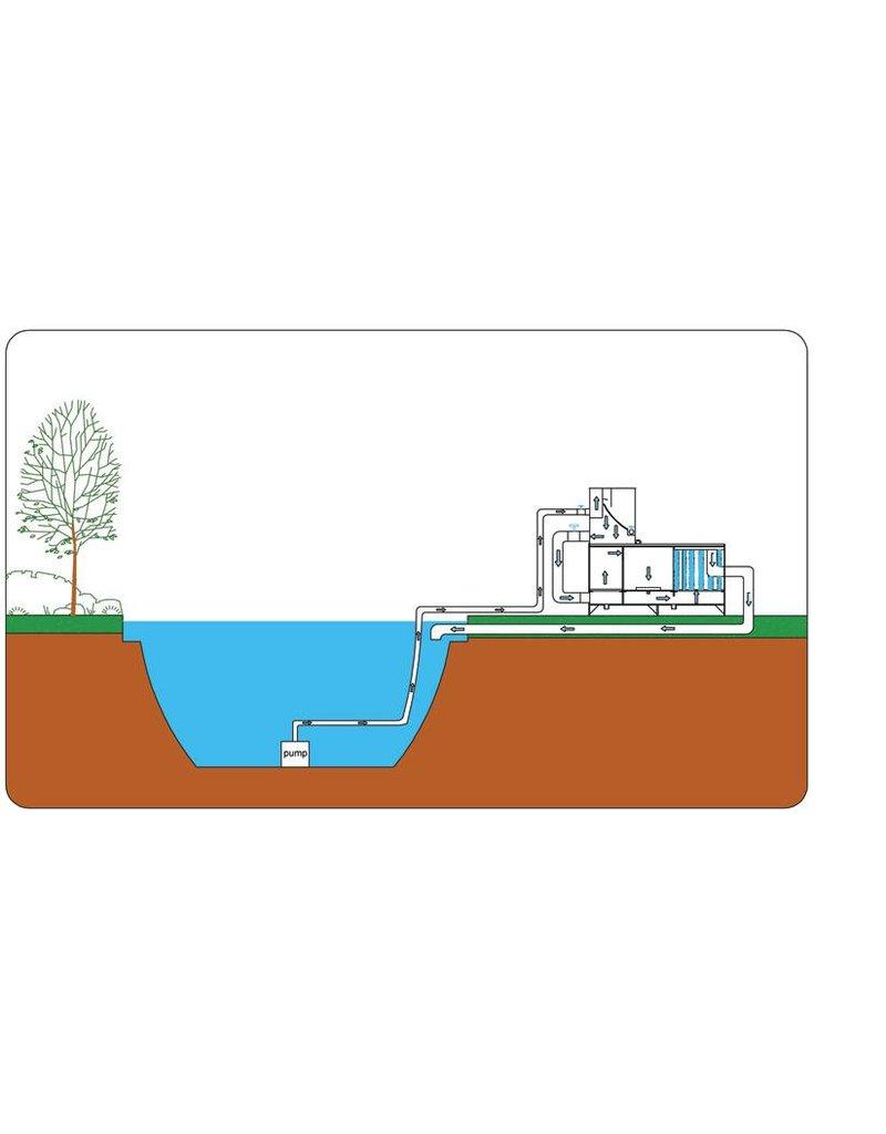 Filtreco Sieve 4 Pompgevoed Voor Op Meerkamerfilter