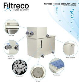 Filtreco Moving Bed Filter Large