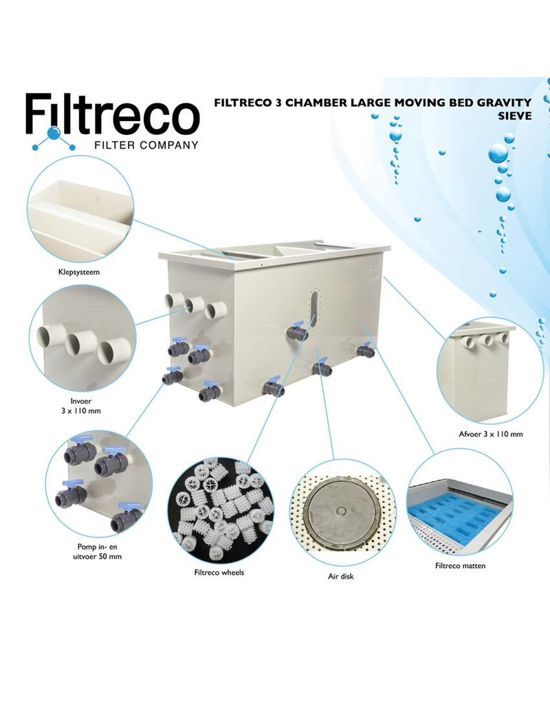 Filtreco 3 Chamber Moving Bed Gravity Sieve Large