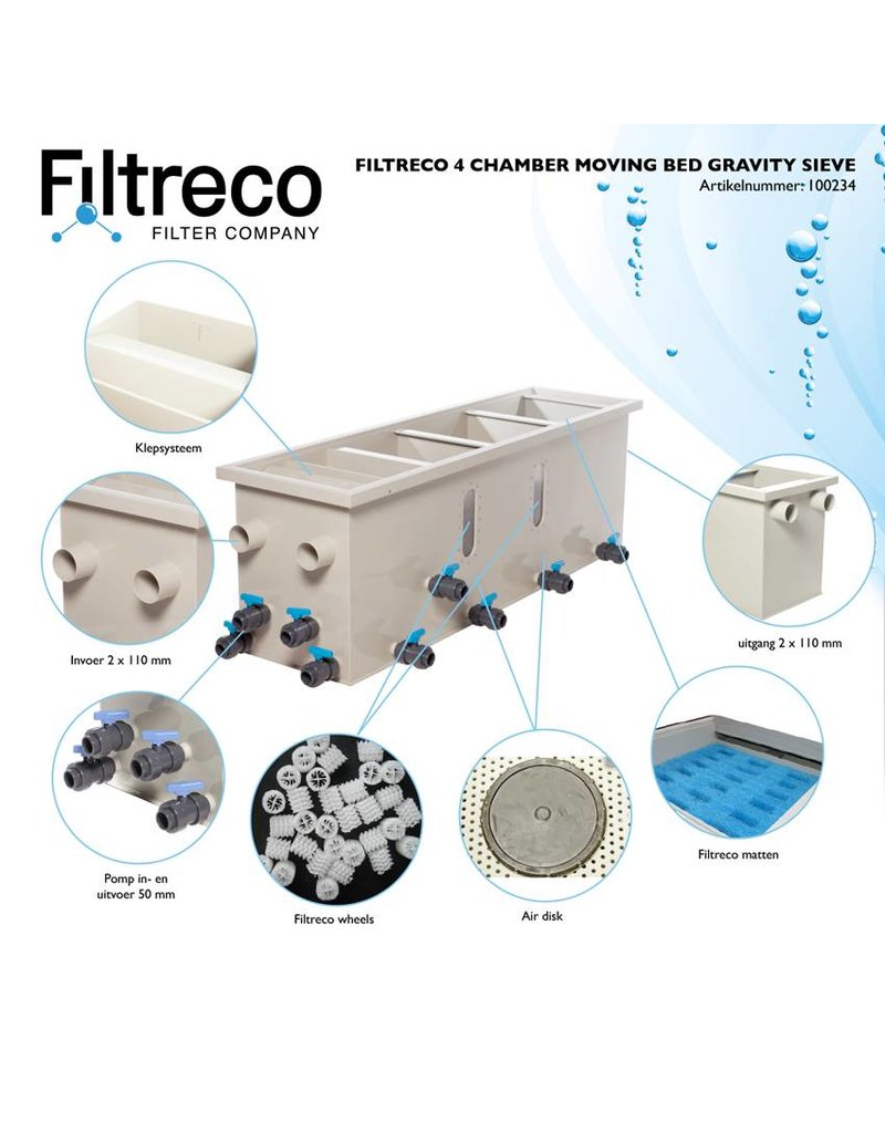 Filtreco 4 Chamber Moving Bed Gravity Sieve