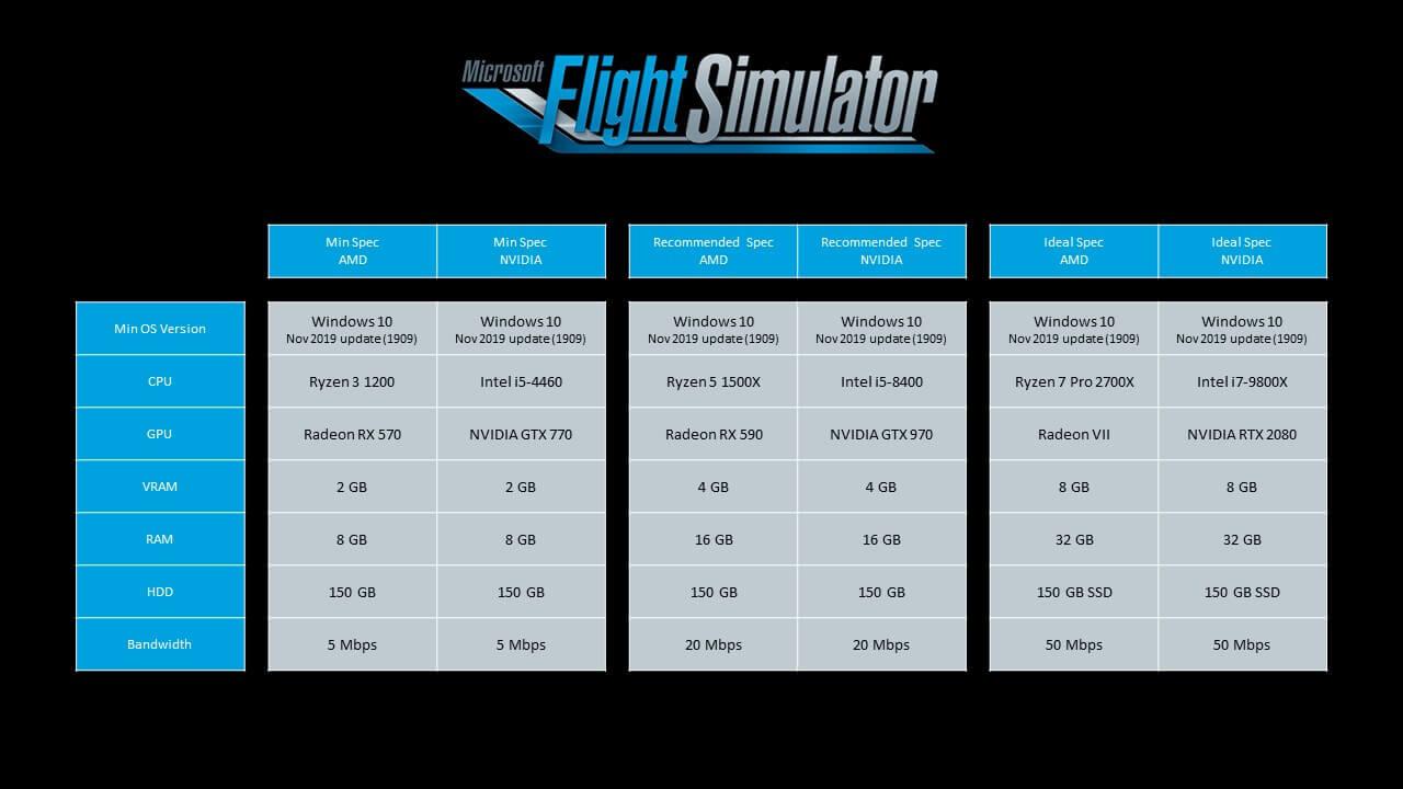 Flight Simulator systeemvereisten