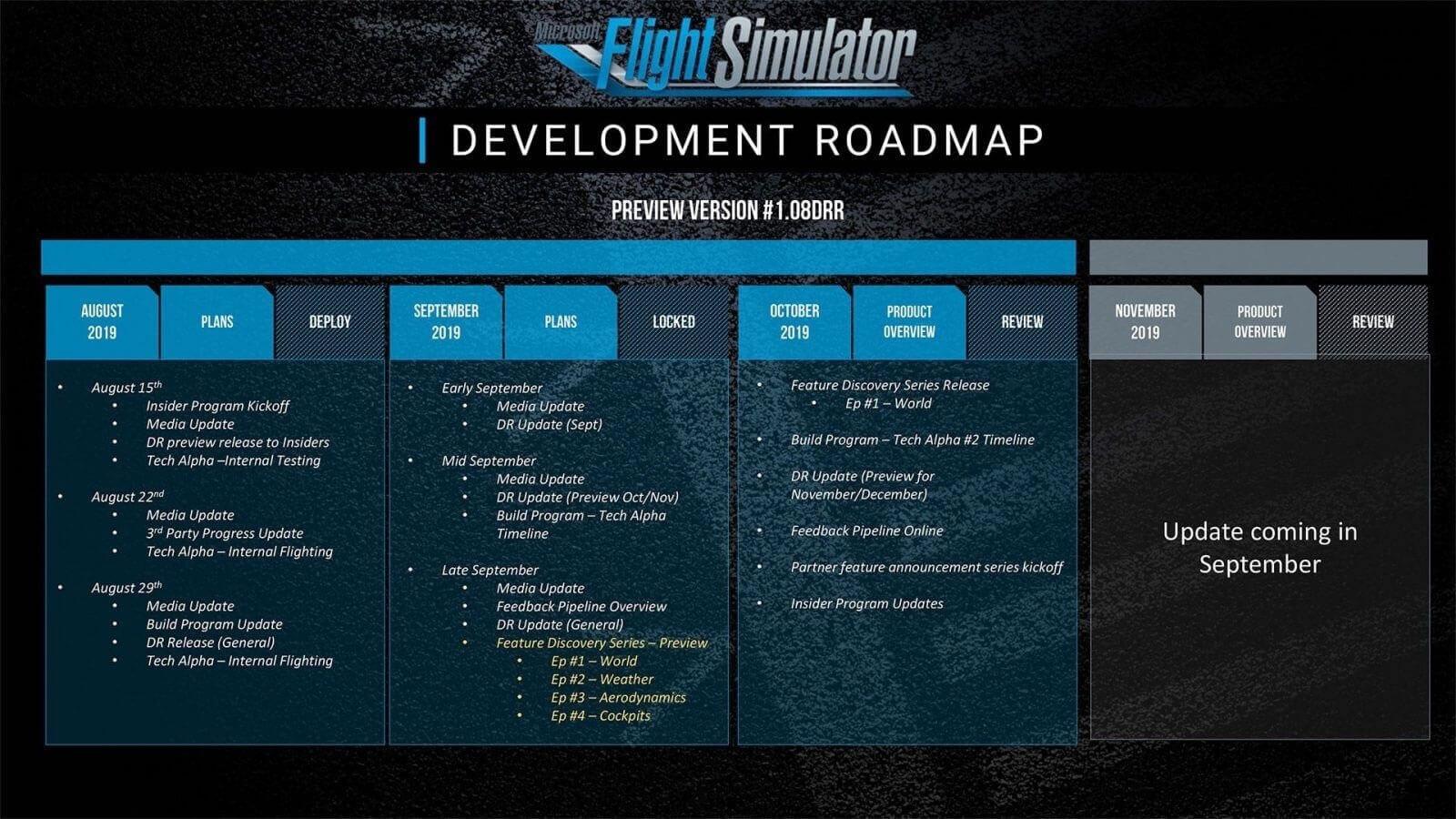 Microsoft Flight Simulator Roadmap