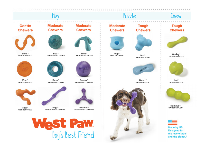 West Paw Play Chart