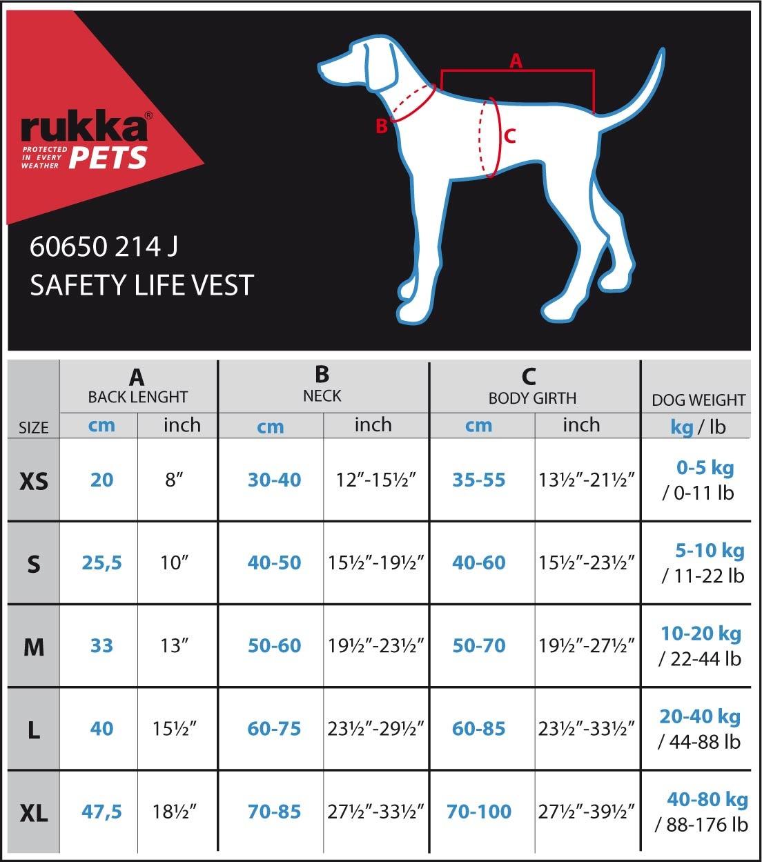 RukkaPets maattabel Safety Life Vest