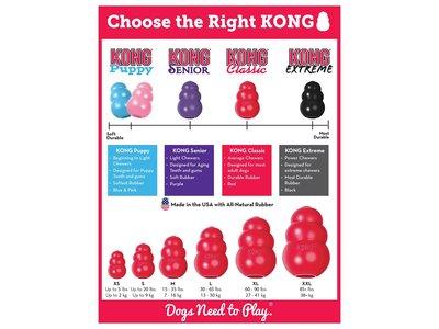 Zeer sterk Hondenspeelgoed - Te vullen met snacks - Kong Classic - Rood in XS tot XL - Geschikt voor alle honden