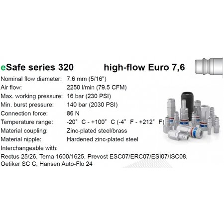 CEJN Veiligheidskoppeling 320 eSafe | EURO | BU-draad