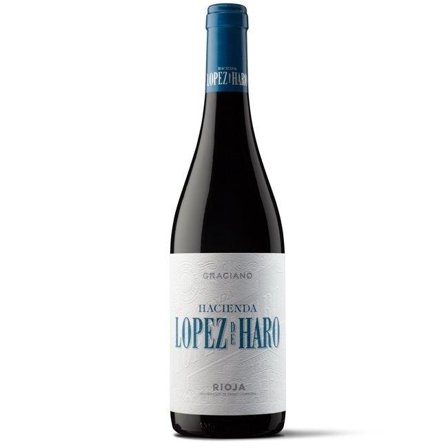 Lopez de Haro Graciano 2018