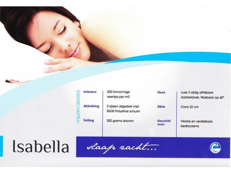Pocketvering Matras Isabella + Polyether