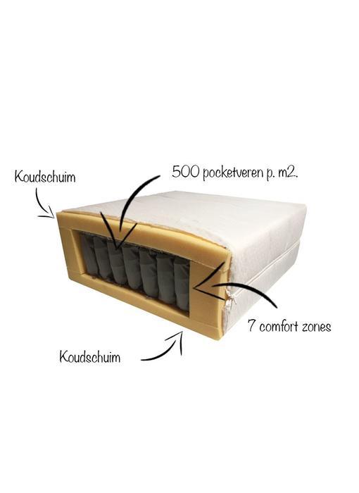 Pocketvering Matras Angel + Koudschuim