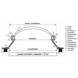 Skylux® Bolvormige lichtkoepel vierkant 55x55 cm Polycarbonaat of Acrylaat