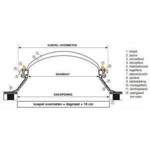 Skylux® Bolvormige lichtkoepel vierkant 45x45 cm Polycarbonaat of Acrylaat