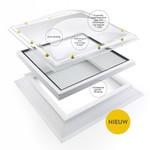 Skylux® iDome - Dubbelwandig glas met isolerende lichtkoepel