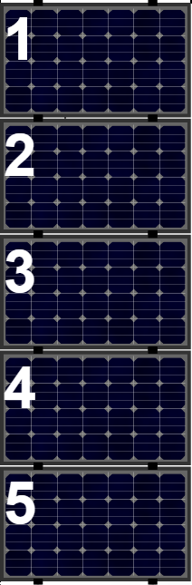 Clickfit Evo sets Clickfit EVO set rij van 5 panelen Landscape zwart