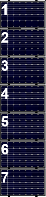 Clickfit Evo sets Clickfit EVO set rij van 7 panelen Landscape zwart