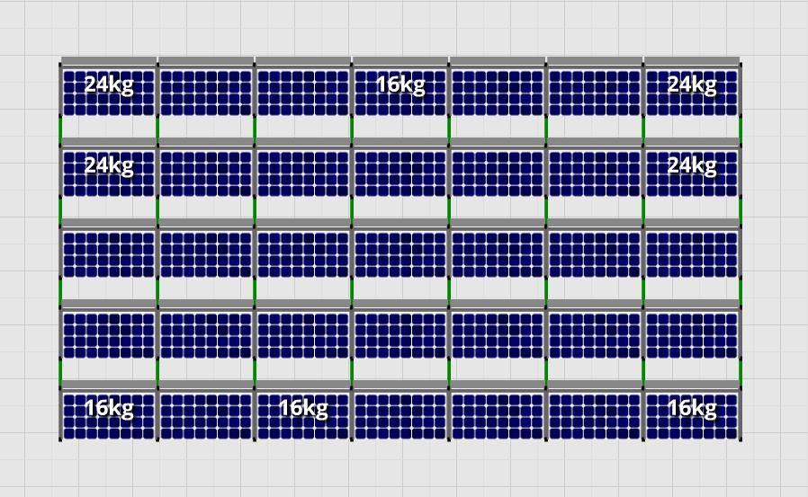Flatfix Fusion sets Flatfix Fusion set 5 rijen van 7 panelen zwart
