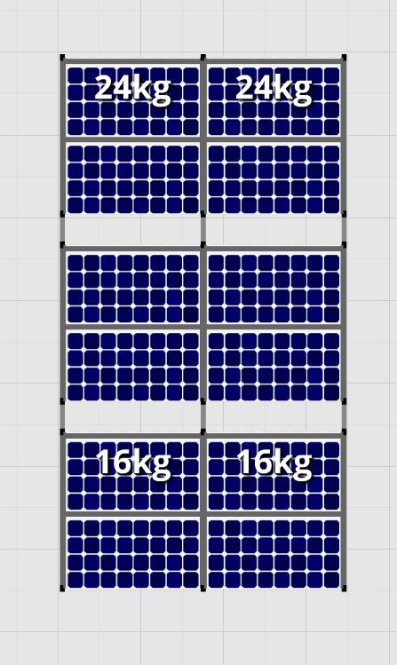 Flatfix Fusion sets Flatfix Fusion set 3 rijen van 4 panelen zwart oost/west