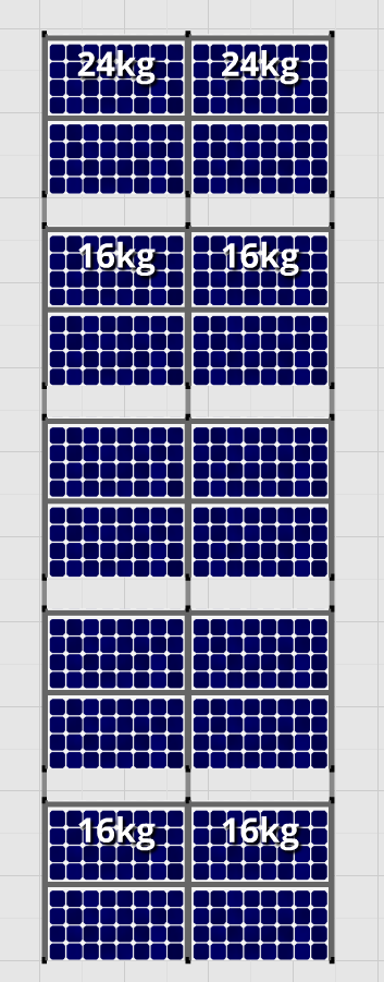 Flatfix Fusion sets Flatfix Fusion set 5 rijen van 4 panelen zwart oost/west
