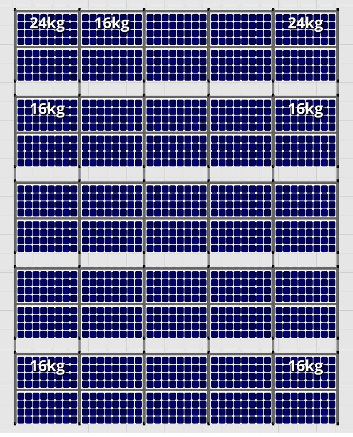 Flatfix Fusion sets Flatfix Fusion set 5 rijen van 10 panelen zwart oost/west