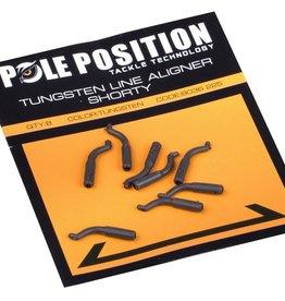 Strategy Pole position Tungsten Line Aligner
