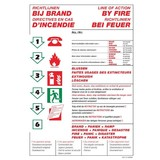 Pictogram instructions in case of fire 4 languages
