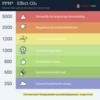 FireDiscounter EnviSense CO2-meter met temperatuur- en vochtigheidssensor