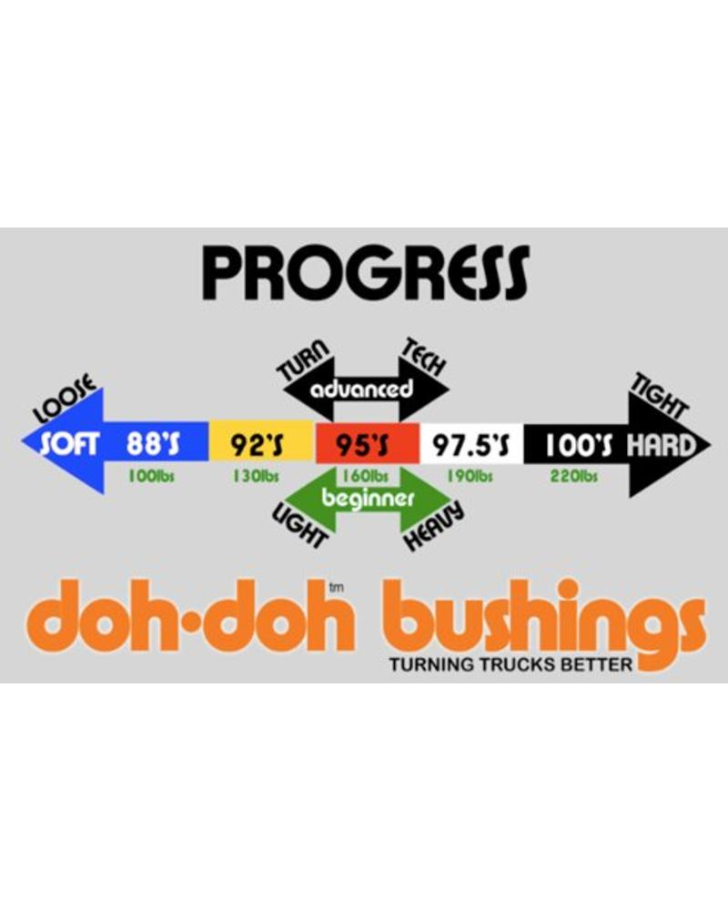 Shorty's Doh Doh Bushings (Set) 92a