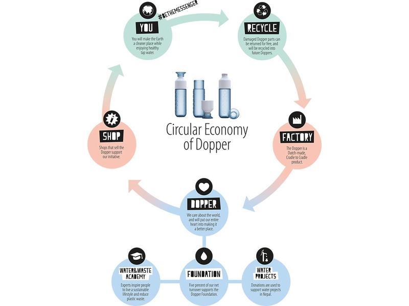 Dopper Waterbottle 'Dopper Steel 490 ml'