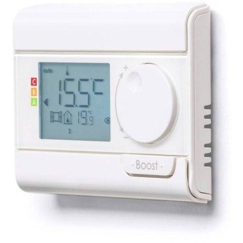 Remote Controle Vasco voor Regelement