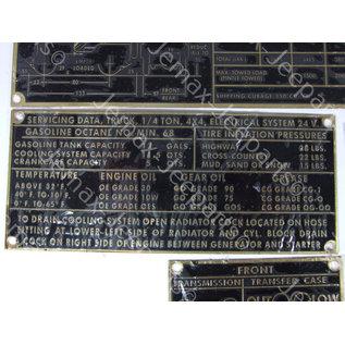 M38A1/Nekaf M38 Data Plate Set