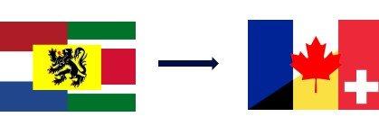 Alledaagse communicatie leren in het Frans vanuit het Nederlands