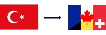 Du turc vers le français