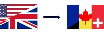 De l'anglais vers le français
