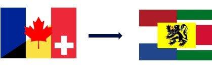 Vanuit het Frans naar het Nederlands