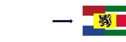 De l'anglais, espagnol, allemand ou du polonais vers le néerlandais