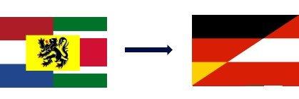 Vanuit het Nederlands naar het Duits