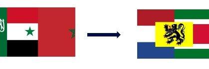 De l'arabe vers le néerlandais