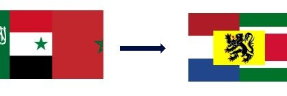 From Arabic to Dutch