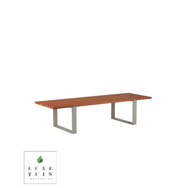 Vigor Table
