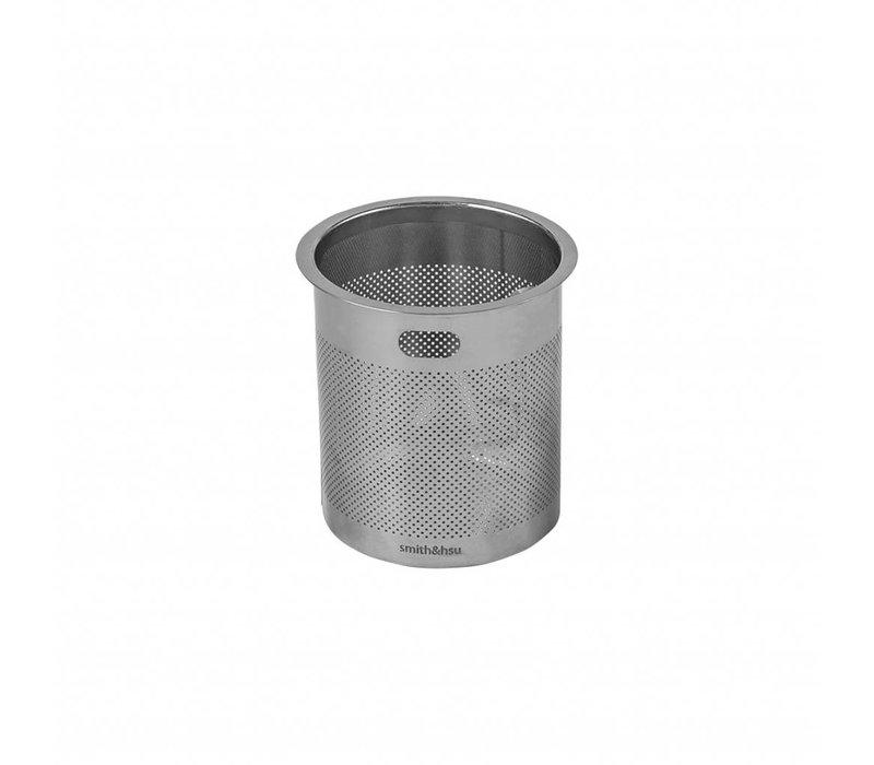 Replacement filter MINA TEA