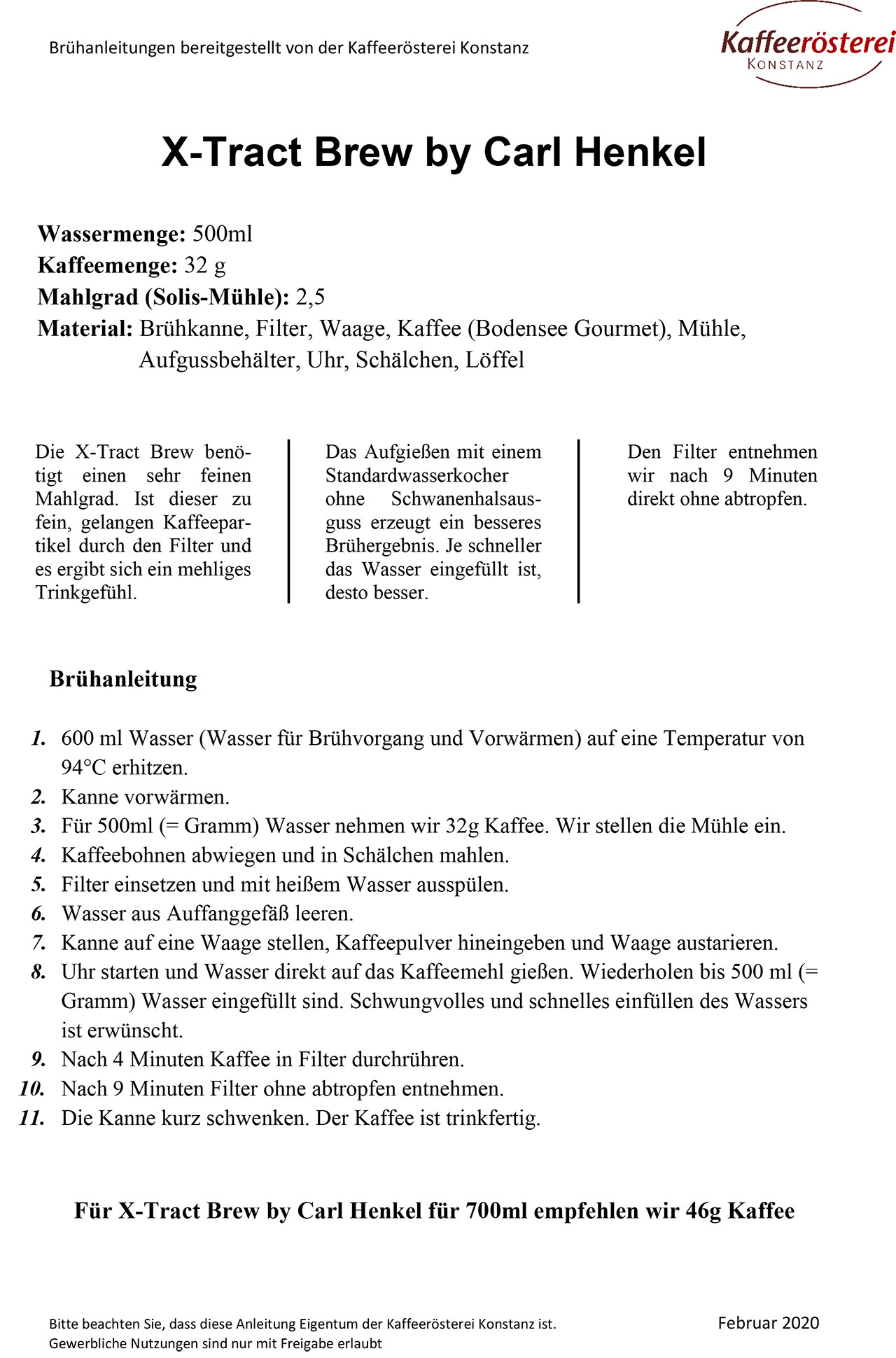 Brewguide Bodensee Kaffee
