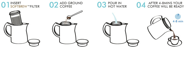 Sowden Softbrew How to