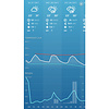 Netatmo Netatmo NA-74-001 slim weerstation met CO2-meter binnenmodule