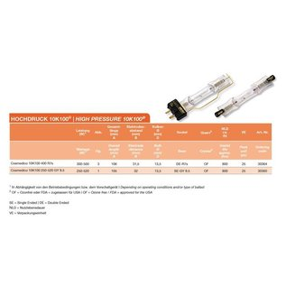 Isolde HPA Cosmedico 10K100 400 300-500W 106mm
