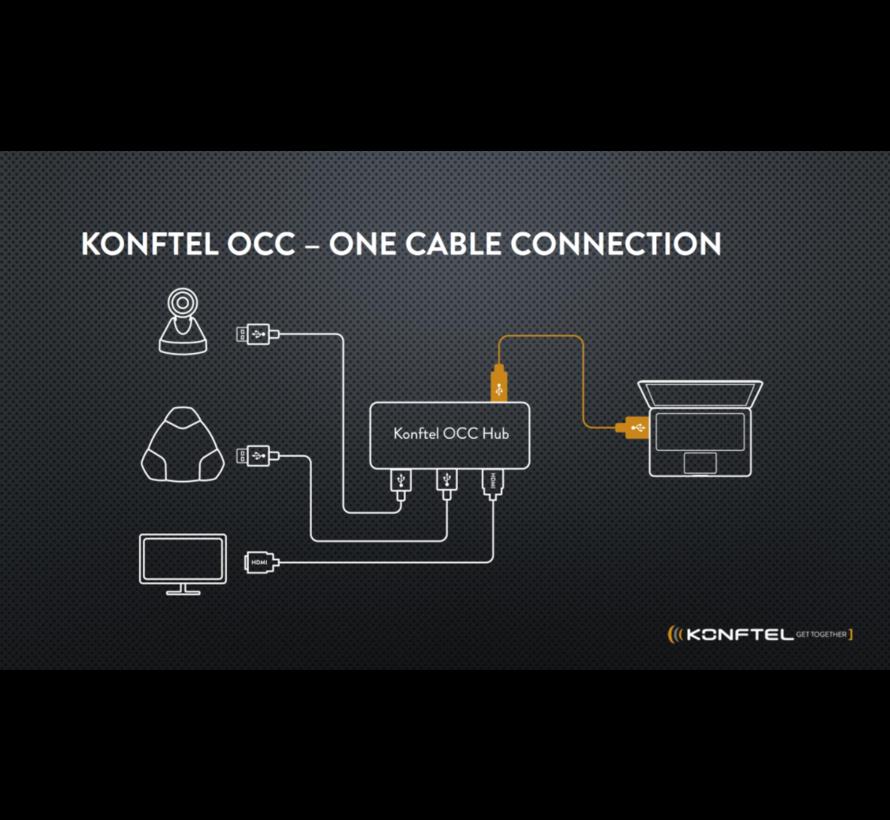 OCC Hub - BYOD setups in gebruik nemen met 1 kabel!
