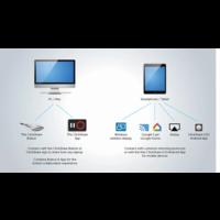 Barco CS 100 Huddle - ClickShare presentatiesysteem