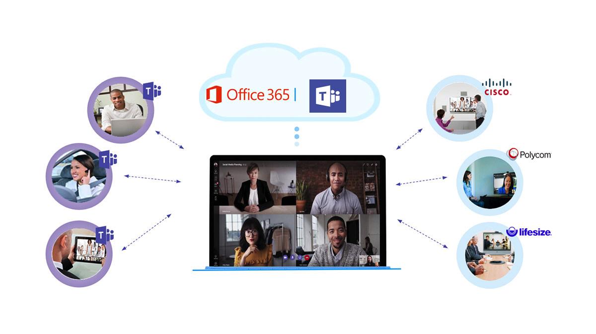 Microsoft Teams Gateway