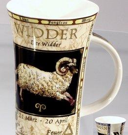 Dunoon Widder